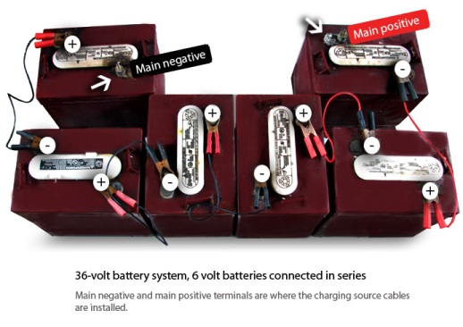 using the battery life saver electronic device. Black Bedroom Furniture Sets. Home Design Ideas